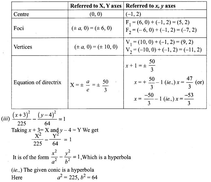 Samacheer Kalvi Guru Maths 12th
