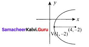 12th Maths Guide Samacheer Kalvi