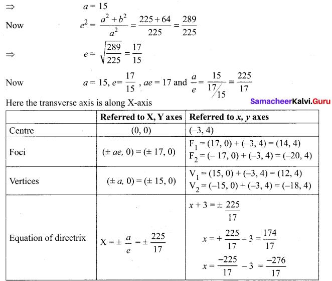 12 Maths Guide Download Samacheer Kalvi