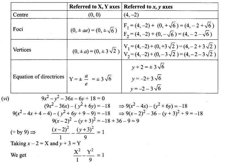 Samacheer Kalvi 12th Maths Solutions Chapter 5 Two Dimensional Analytical Geometry - II Ex 5.2 24