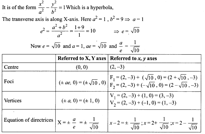 Samacheer Kalvi 12th Maths Solutions Chapter 5 Two Dimensional Analytical Geometry - II Ex 5.2 25