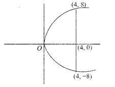 12th Maths Exercise 5.2 8th Sum Samacheer Kalvi
