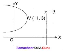 Samacheer Kalvi 12th Maths Solutions Chapter 5 Two Dimensional Analytical Geometry - II Ex 5.2 4