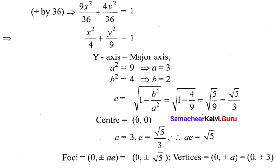 Samacheer Kalvi 12th Maths Solutions Chapter 5 Two Dimensional Analytical Geometry - II Ex 5.2 44