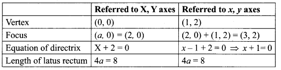 12th Maths Guide Free Download Samacheer Kalvi