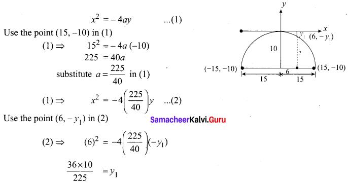 12th Physics Chapter 5 Book Back Answers Samacheer Kalvi