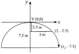 Physics Class 12 Samacheer Kalvi 5 Two Dimensional Analytical Geometry - II Ex 5.5