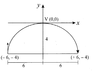 Samacheer Kalvi 12th Physics Solutions 5 Two Dimensional Analytical Geometry - II Ex 5.5