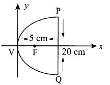 Samacheer Kalvi.Guru 12th Physics 5 Two Dimensional Analytical Geometry - II Ex 5.5