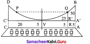 Class 12 Physics Samacheer Kalvi 5 Two Dimensional Analytical Geometry - II Ex 5.5