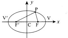 Samacheer Kalvi Guru Physics 5 Two Dimensional Analytical Geometry - II Ex 5.5