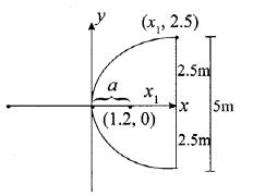 12th Physics Samacheer Kalvi 5 Two Dimensional Analytical Geometry - II Ex 5.5