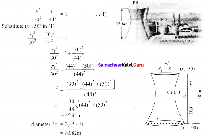 Samacheer Kalvi Guru 12th Physics 5 Two Dimensional Analytical Geometry - II Ex 5.5