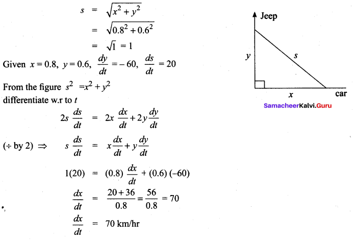 Samacheer Kalvi 12th Maths Solutions Chapter 7 Applications of Differential Calculus Ex 7.1 14