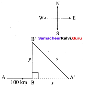 Samacheer Kalvi 12th Maths Solutions Chapter 7 Applications of Differential Calculus Ex 7.1 19