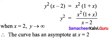 Samacheer Kalvi 12th Maths Solutions Chapter 8 Differentials and Partial Derivatives Ex 8.8 28