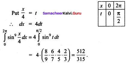 Samacheer Kalvi 12th Maths Solutions Chapter 9 Applications of Integration Ex 9.6 23