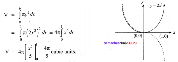 Samacheer Kalvi 12th Maths Solutions Chapter 9 Applications of Integration Ex 9.9 1