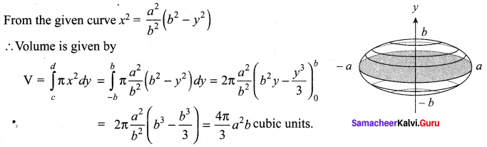 Samacheer Kalvi 12th Maths Solutions Chapter 9 Applications of Integration Ex 9.9 10