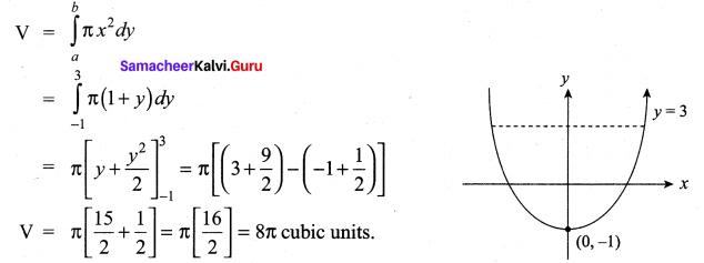 Samacheer Kalvi 12th Maths Solutions Chapter 9 Applications of Integration Ex 9.9 3
