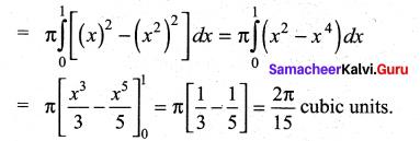 Samacheer Kalvi 12th Maths Solutions Chapter 9 Applications of Integration Ex 9.9 6