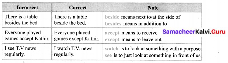 Samacheer Kalvi 6th English Solutions Term 3 Prose Chapter 1 Who Owns the Water 11