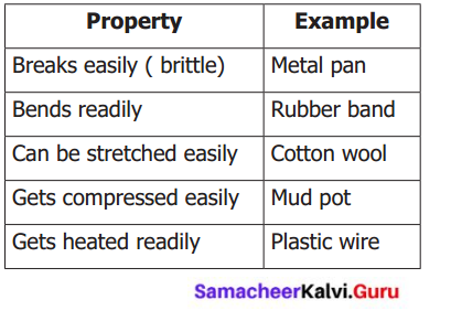 Matter Around Us Class 6 Samacheer Kalvi Science Solutions