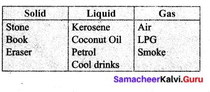 Samacheer Kalvi 6th Science Solutions Term 1 Chapter 3 Matter Around Us 22