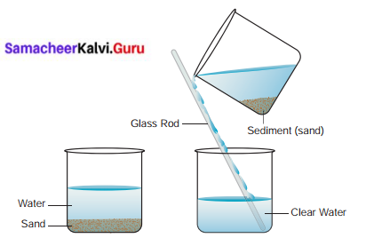 Samacheer Kalvi 6th Science Solutions Term 1 Chapter 3 Matter Around Us 24