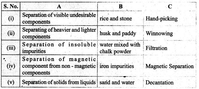 6th Standard Science Matter Around Us Samacheer Kalvi Solutions