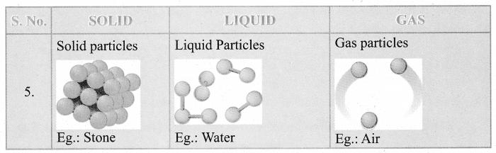 Samacheer Kalvi 6th Science Term 1 Chapter 3 Matter Around Us 7