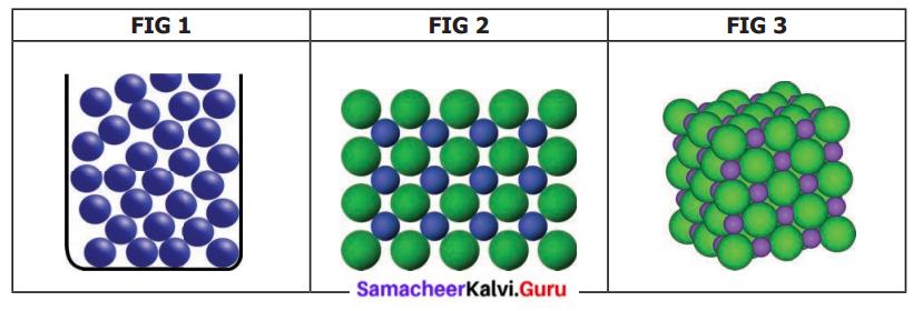 Samacheer Kalvi 6th Science Solutions Term 1 Chapter 3 Matter Around Us 9