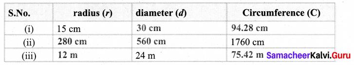 7th Maths 2.1 Samacheer Kalvi Measurements