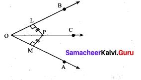 Samacheer Kalvi 7th Maths Solutions Term 2 Chapter 4 Geometry add 4
