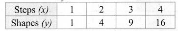 Samacheer Kalvi 7th Maths Solutions Term 2 Chapter 5 Information Processing Ex 5.3 7