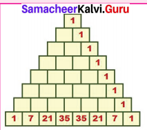 Samacheer Kalvi 7th Maths Solutions Term 2 Chapter 5 Information Processing Intext Questions 13