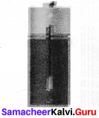 7th Class Science Electricity Lesson Samacheer Kalvi