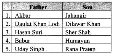 Samacheer Kalvi 7th Social Science History Solutions Term 2 Chapter 2 The Mughal Empire 2