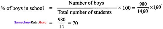 Samacheer Kalvi 8th Maths Solutions Term 2 Chapter 1 Life Mathematics Ex 1.1 2