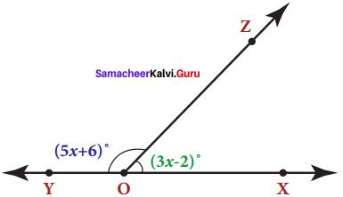 Samacheer Kalvi 8th Maths Solutions Term 2 Chapter 2 Algebra Ex 2.5 3