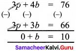 Samacheer Kalvi 8th Maths Solutions Term 2 Chapter 2 Algebra Ex 2.5 7