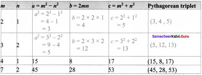 Samacheer Kalvi 8th Maths Solutions Term 2 Chapter 3 Geometry Intext Questions 2