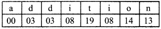 Samacheer Kalvi 8th Maths Solutions Term 2 Chapter 4 Information Processing Ex 4.3 19