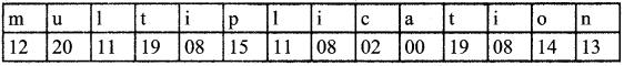 Samacheer Kalvi 8th Maths Solutions Term 2 Chapter 4 Information Processing Ex 4.3 21