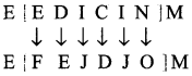 Samacheer Kalvi 8th Maths Solutions Term 2 Chapter 4 Information Processing Ex 4.3 9