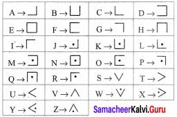 Samacheer Kalvi 8th Maths Solutions Term 2 Chapter 4 Information Processing Intext Questions 13