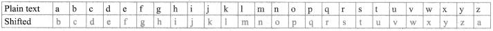 Samacheer Kalvi 8th Maths Solutions Term 2 Chapter 4 Information Processing Intext Questions 17