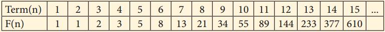 Samacheer Kalvi 8th Maths Solutions Term 2 Chapter 4 Information Processing Intext Questions 3