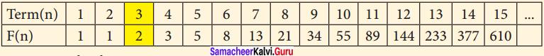 Samacheer Kalvi 8th Maths Solutions Term 2 Chapter 4 Information Processing Intext Questions 4