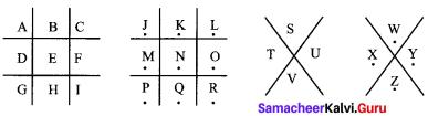 Samacheer Kalvi 8th Maths Solutions Term 2 Chapter 4 Information Processing add 4